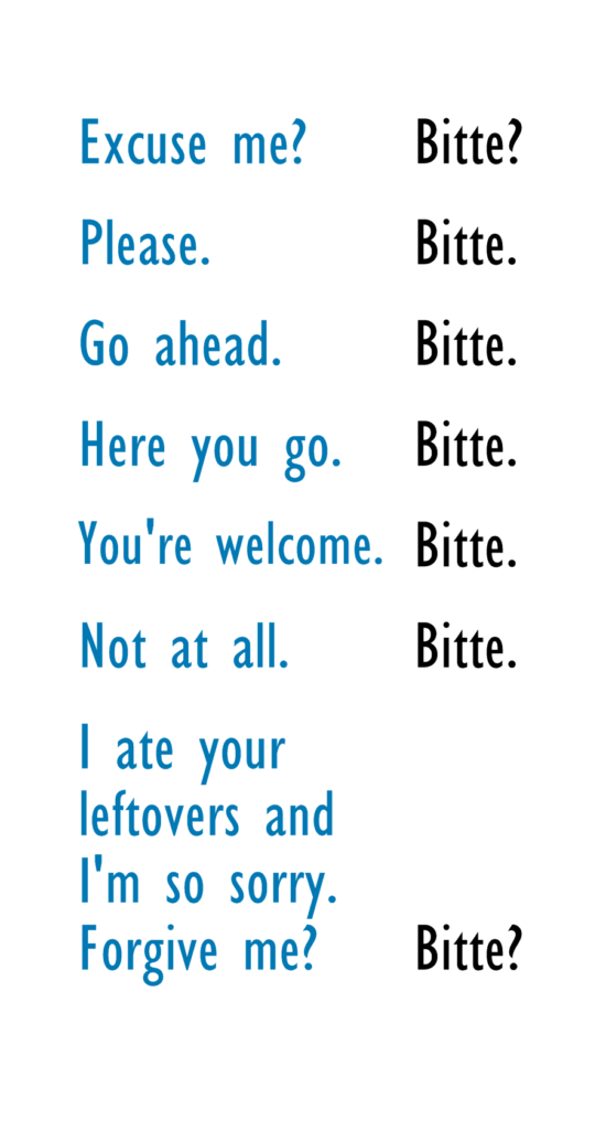 "The various meanings of ""Bitte"". 